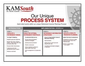 UniqueProcessSystem_KAM_2016