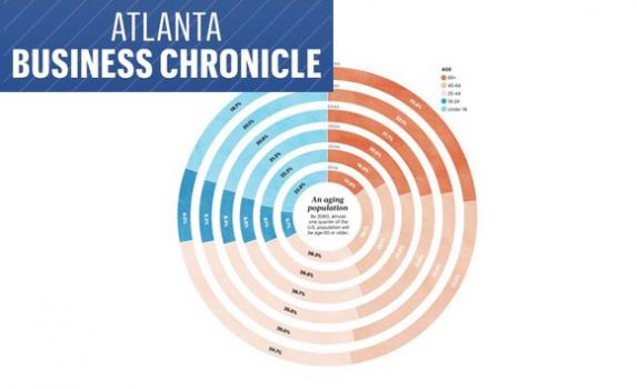 Christian Koch KAM South Atlanta Business Chroncile